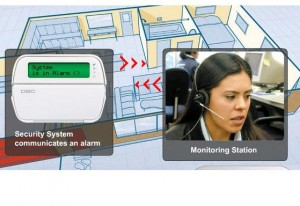 alarm-system-communications-300x206